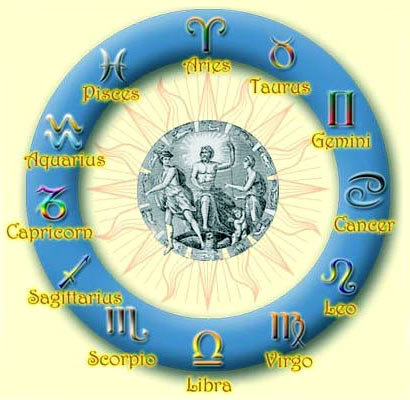Зодіакальний гороскоп на 2011 рік
