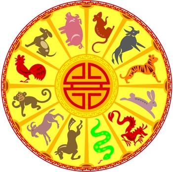 Китайський гороскоп