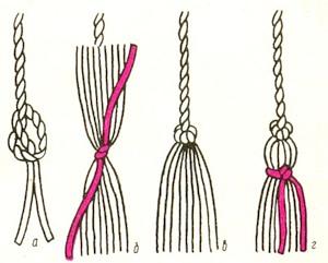 Сережки у формі кистей
