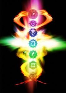 Що таке енергетичні канали