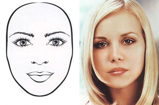 Овальна форма обличчя
