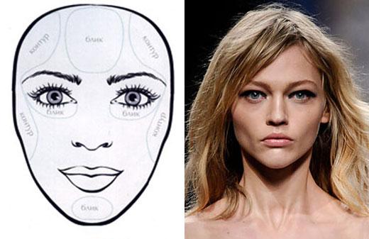 Трикутна форма обличчя