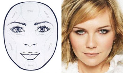 Кругла форма обличчя