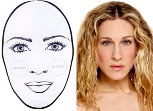 Витягнута форма обличчя