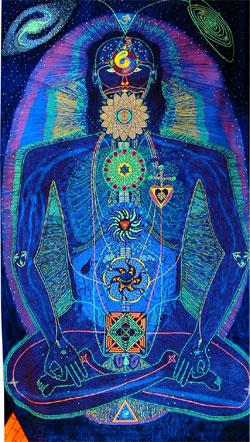 Центрування свідомості