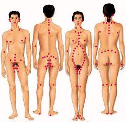 Чоловічі ерогенні зони