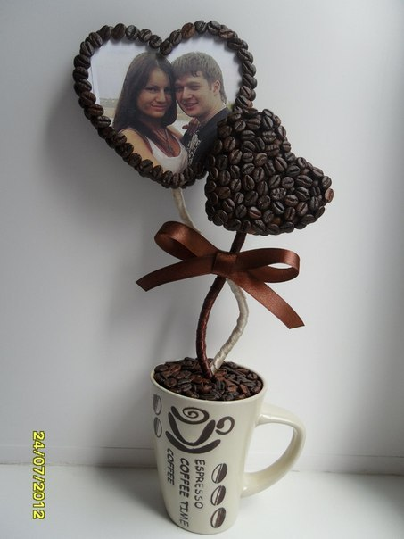 Декорування кавовими зернами - фото 23