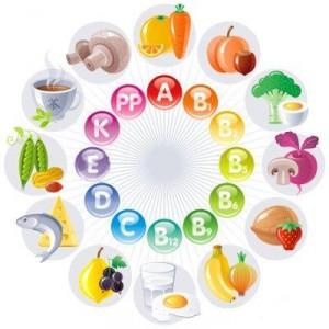 Вітаміни для краси - від Вітаміну А до Цинку