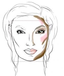 Особливості квадратної форми обличчя