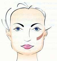 Етапи нанесення макіяжу для квадратного обличчя