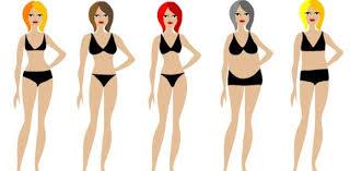 Типи жіночої фігури