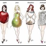 Типи фігури - груша, яблуко, трикутник, годинник